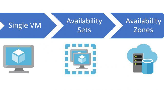 Azure HA – VM SLA Level Compare to Availability Sets and Availability Zones –  Latency is the key